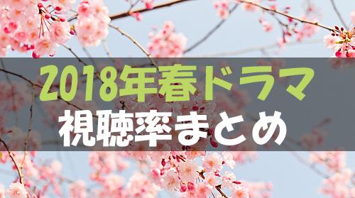 ドラマ 2018 春